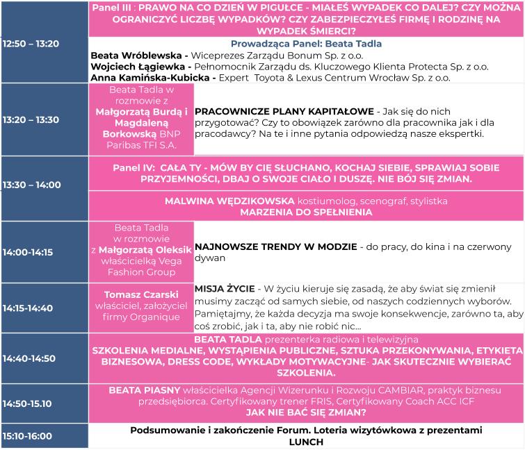 Program VII Wrocławskie Forum Kobiet